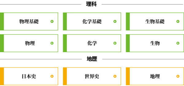 Z会高校生コース1年生・2年生「本科」理科・地歴